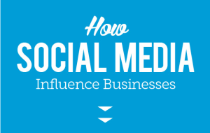 Go-Gulf Infographic on How Social Media Influences Businesses